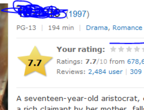 IMDB Paid Rating Review Service via Web TAB and Mobile